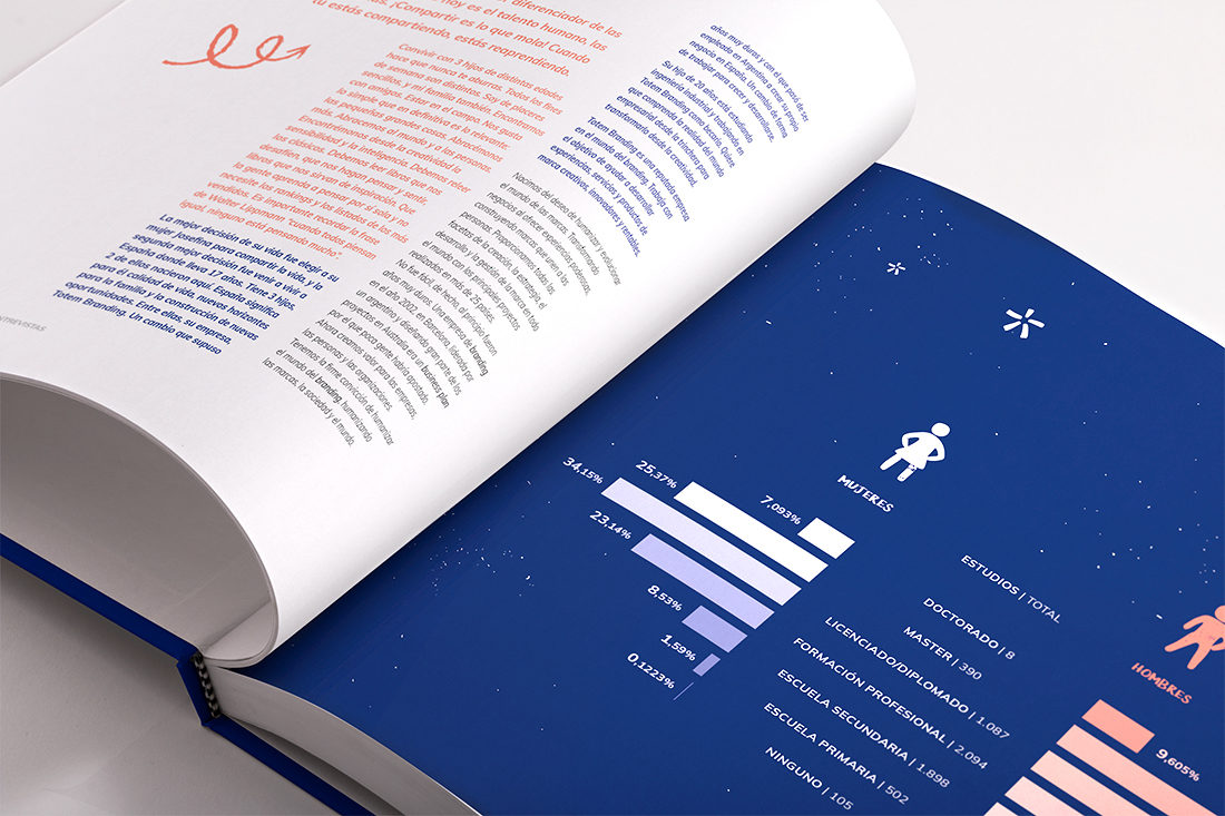 disseny llibre girona